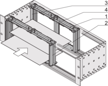 Combined mounting, horizontal board support (EuropacPRO, RatiopacPRO, PropacPRO, CompacPRO)